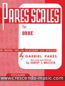 Scales for oboe. Pares, Gabriel