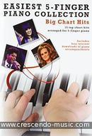 Easiest 5-finger piano collection - Big chart hits. Album